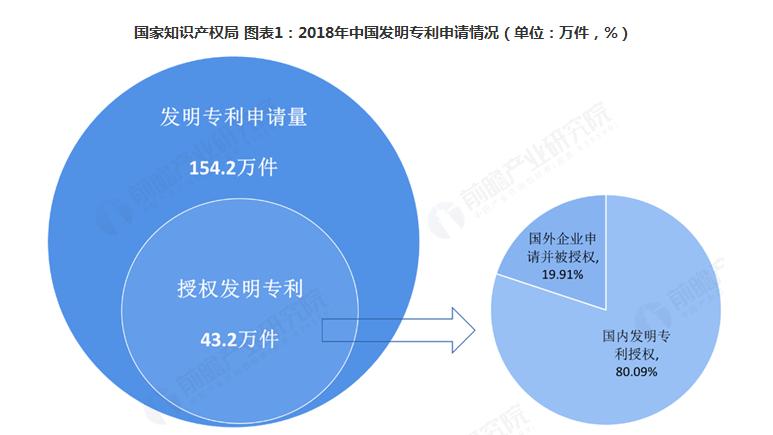 2018年中国最具创新精神的企业排行榜,超越BAT的是它!