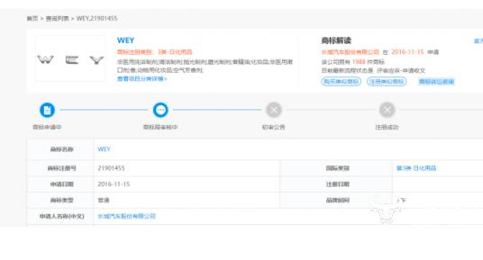 长城WEY商标仍存三大争议 注册时指定用于日化品品类
